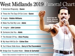 It's your funeral for favourite swansong: Top funeral songs of the nation revealed