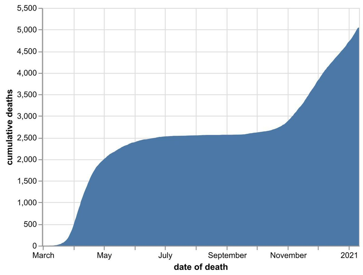 The cumulative number of hospital coronavirus deaths, by NHS trust, in the Black Country, Birmingham and Staffordshire as of January 12. By date of death, not the date the death was announced. Data: NHS England