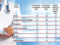 GP shortage causing headache for West Midland patients