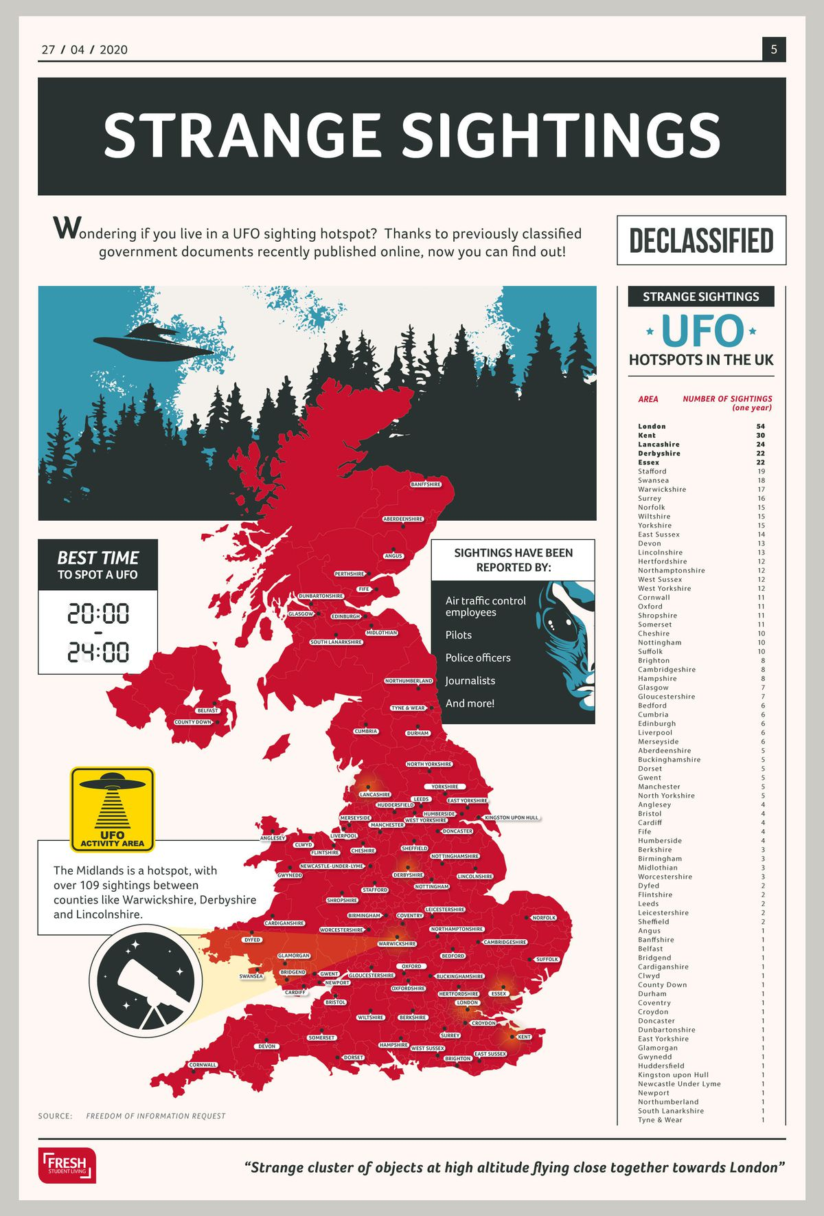 A table of sightings across the UK courtesy of Fresh Student Living