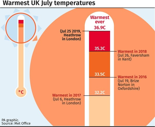 Why The Hottest Day Of The Year Causes Train Disruption