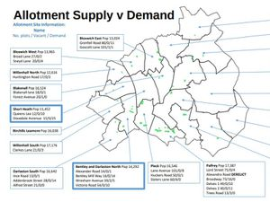 A map of allotment plots, availability and waiting lists. PIC: Walsall Council