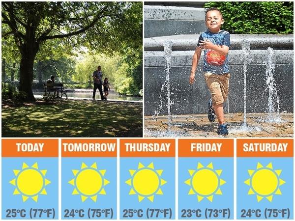 It's hotting up! Heatwave warning as temperatures soar across Midlands