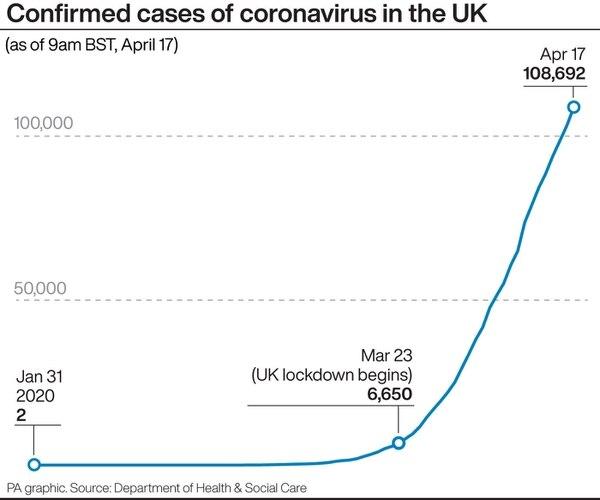 United Kingdom virus death toll hits 14576