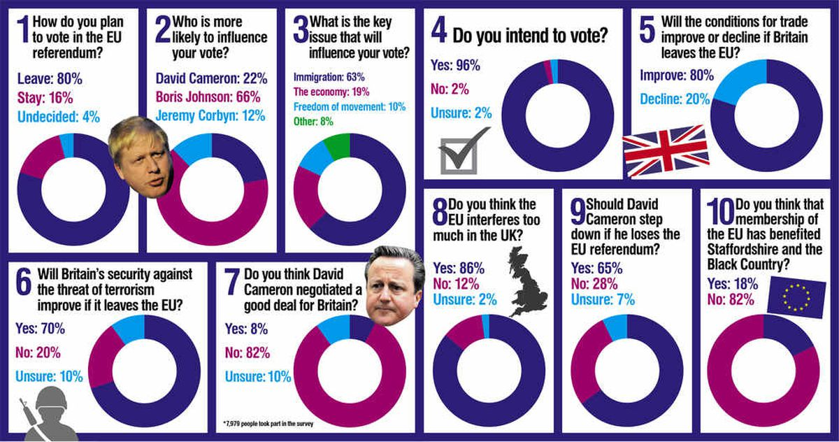 How readers voted in March 2016