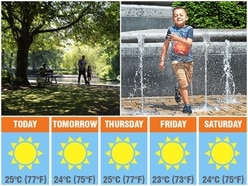 It's hotting up! Heatwave warning as temperatures soar across Midlands
