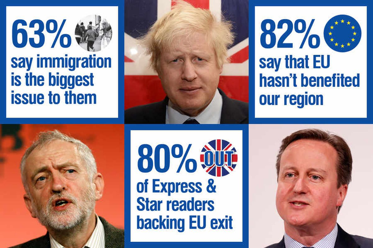 The results of our survey should worry the Labour and Conservative leaders