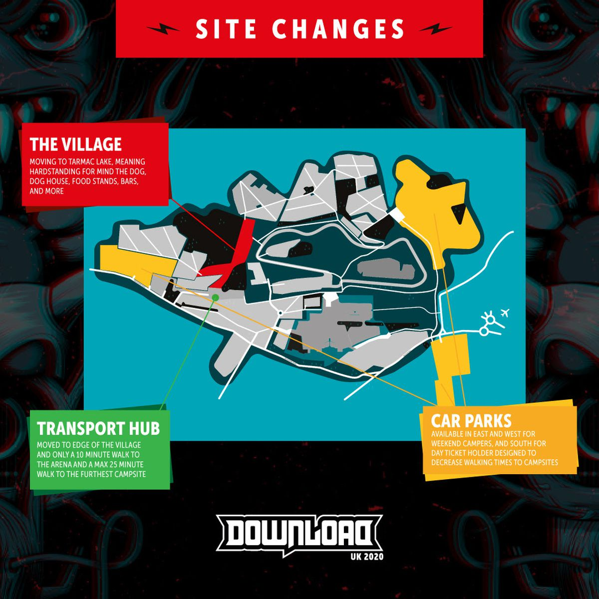Site changes