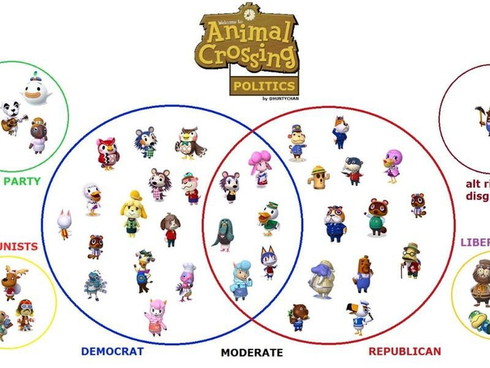 This Guy Has Made A Political Map Of The Animal Crossing